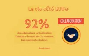 eudonet_home_collaboration