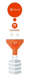 Microsoft Office 365 - Synchro Calendar