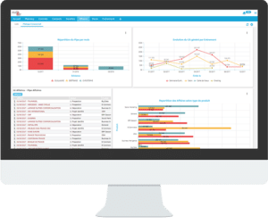CRM Sales Monitoring