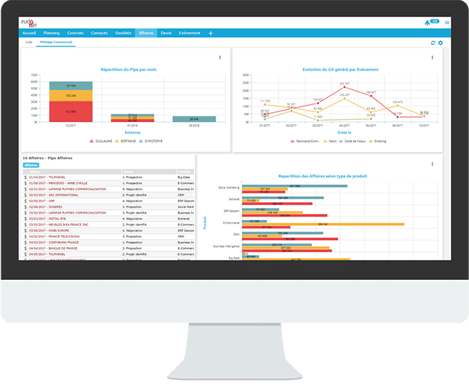 CRM Sales Monitoring