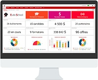 Demonstration gratuite CRM ESR