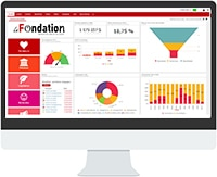 Démonstration CRM Fondations
